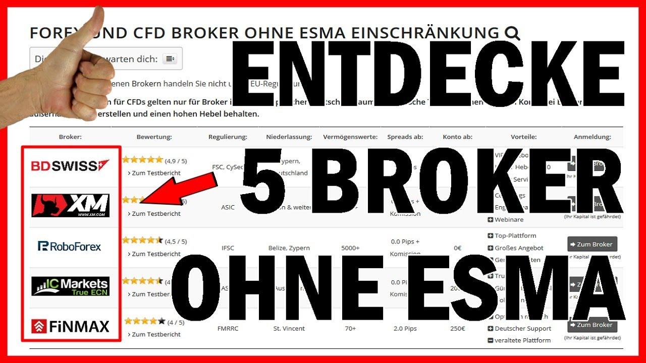 Forex Broker Ohne NachschuГџpflicht