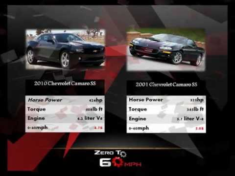 2010 Chevrolet Camaro SS vs 2001 Chevrolet Camaro SS - 1/8 mile Episode 2