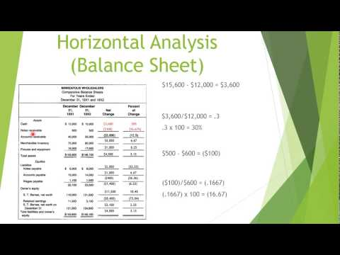 quality analysis of the balance sheet Earnings and balance sheet quality and financial analysis- free online tutorials for earnings and balance sheet quality and financial analysis courses with reference manuals and examples.