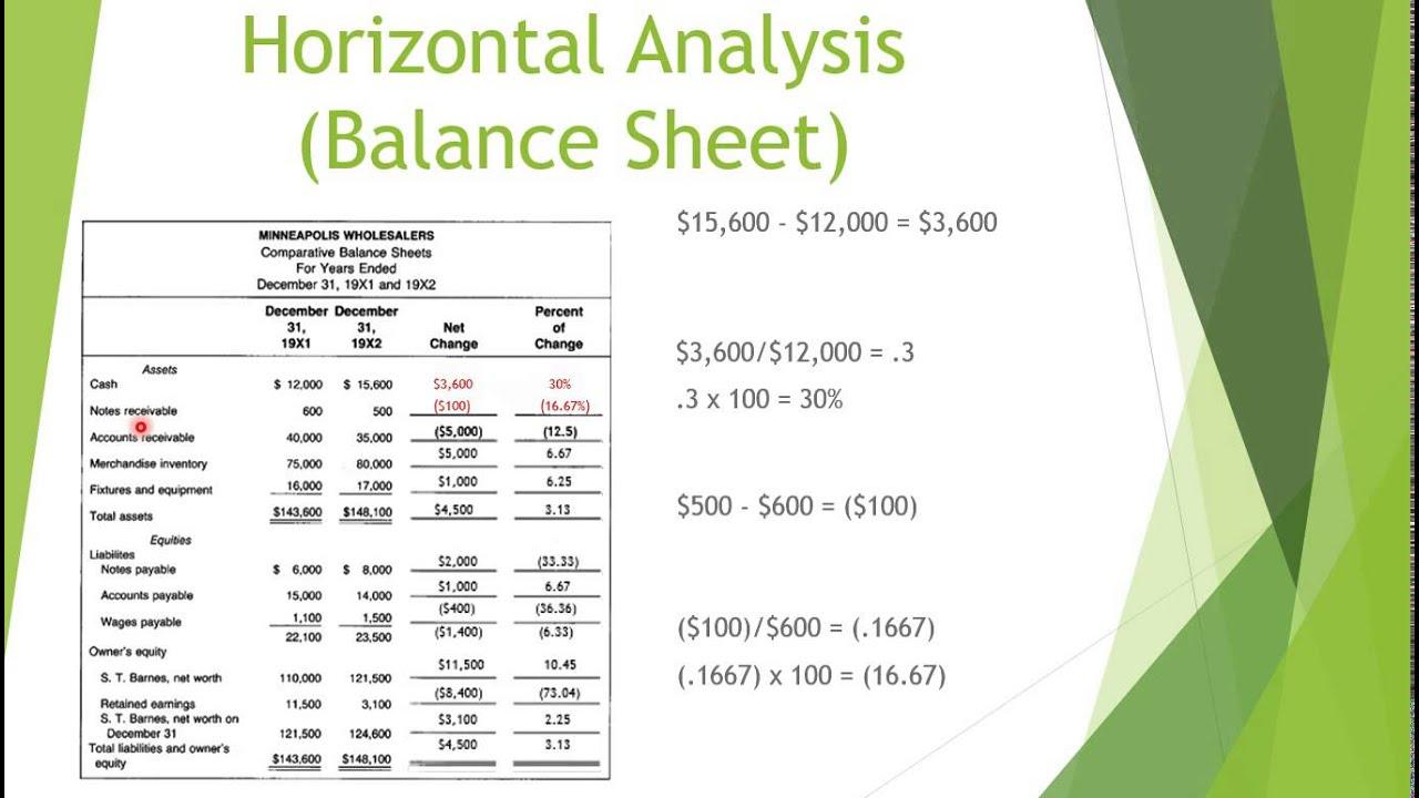 horizontal vertical analysis of british airways