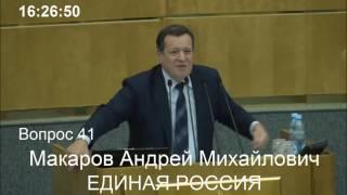 """Реакция Думы на доклад Голиковой--""""Можем только принять к сведению""""! Очень эмоционально!"""