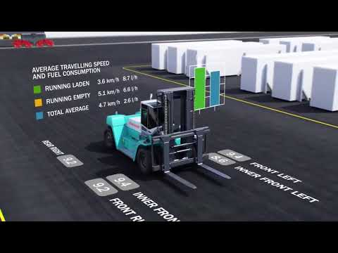 Konecranes Truconnect Forklift Trucks by Global Port Equipment