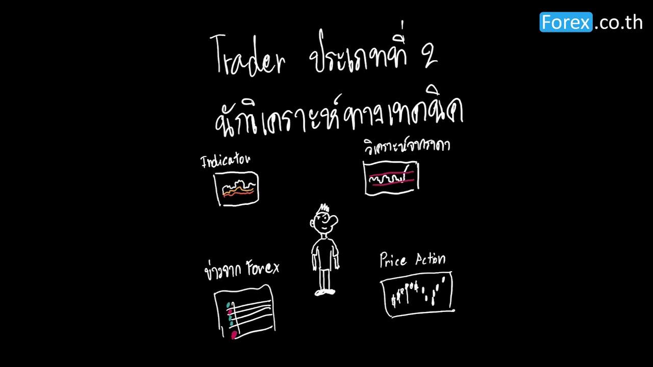 เทรดเดอร์ (Trader) คืออะไร? รู้จักประเภทของเทรดเดอร์