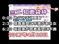 うんこちゃん、知恵袋枠【2017/04/18】