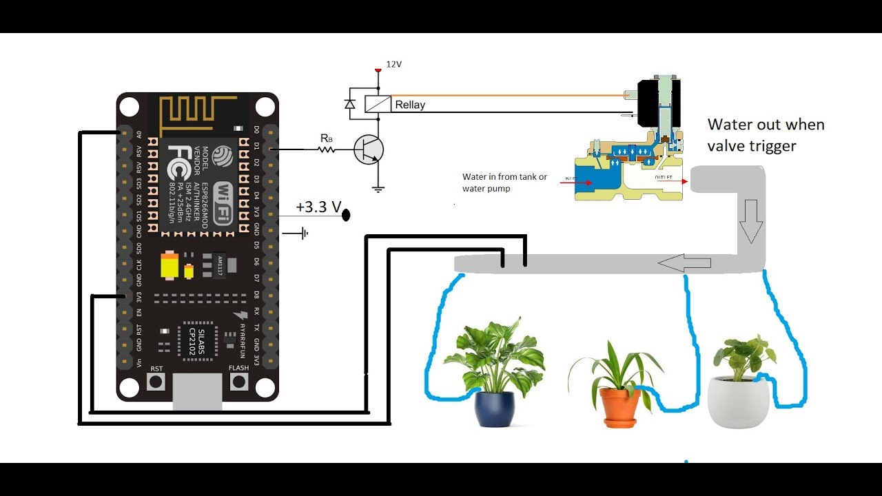 NODE MCU part 2 (Watering plant pots), Control Anything from anywhere    (Watering plants)