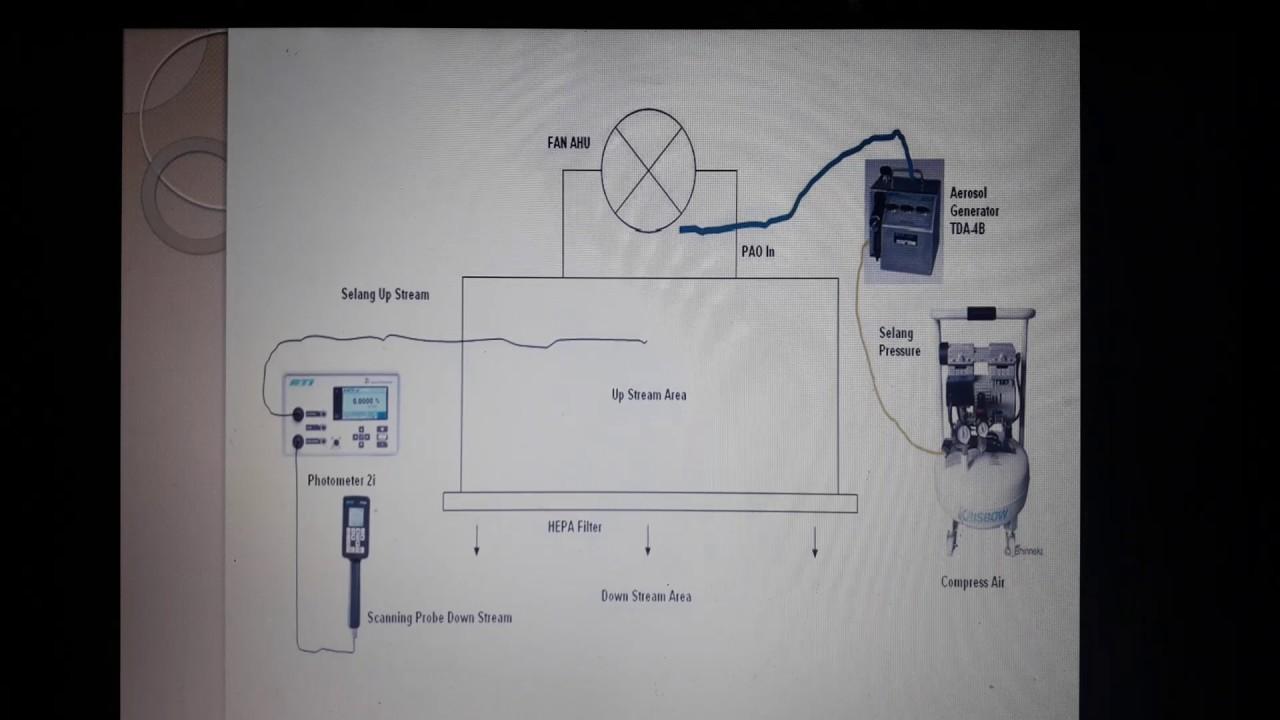 Test Generator Schematic Automotive Wiring Diagram Ultrasound Schematicultrasonic Schematics Hepa Filter Leakage With Ati 2g Integrity Signal