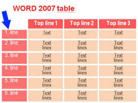 Ms word telugu tutorial how to create table in ms word for Table design ms word