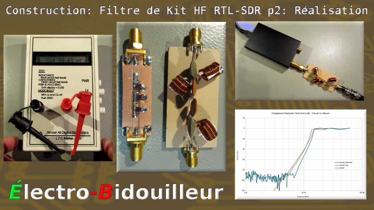 eb 172 construction filtre passe haut pour kit r cepteur hf rtl sdr partie 2 r alisation. Black Bedroom Furniture Sets. Home Design Ideas