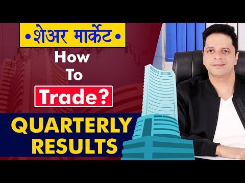 Quarterly Results Strategy   Quarterly Results के बाद Share Market में कब ट्रेड करे   Aryaamoney