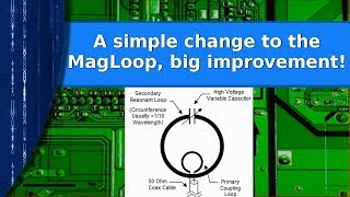 Ham Radio - A simple magnetic loop modification with a big improvement!