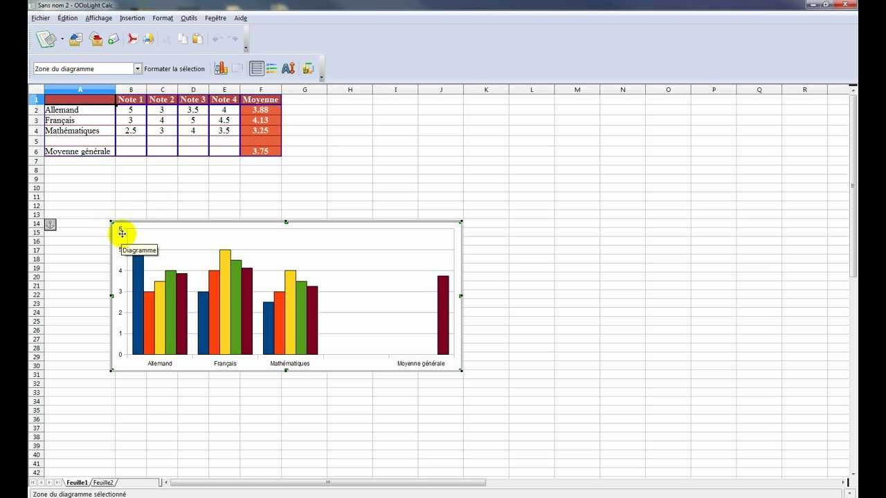 Tutoriel openoffice calc vers light diagramme et tableau simple youtube - Diagramme sur open office ...