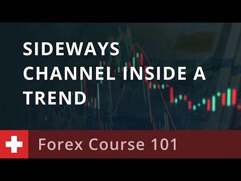 How to trade sideways forex market