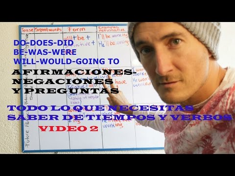 DO-DOES-DID-BE-WAS-WERE-WILL-GOING TO-1 AÑO DE GRAMATICA, VID 2, Lesson28