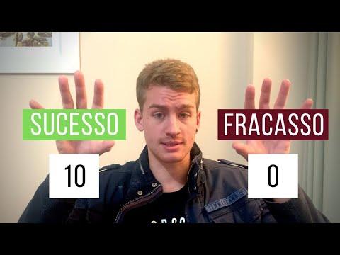 o-quadro-do-sucesso-x-fracasso