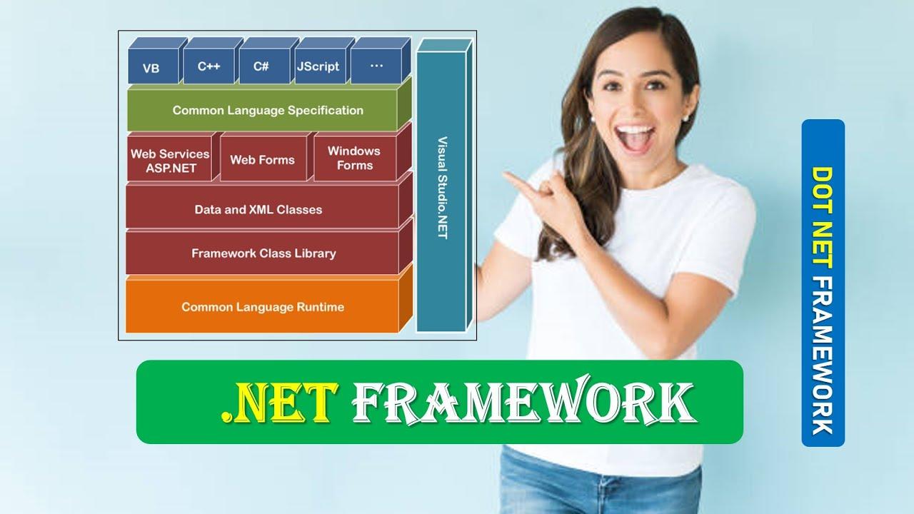 Dot net framework explained youtube dot net framework explained pooptronica Images