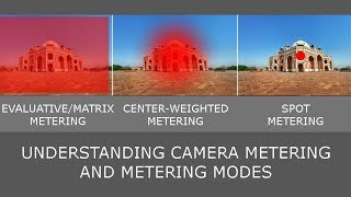 Camera Metering Modes Explained - Hindi DSLR Photography Lesson 5