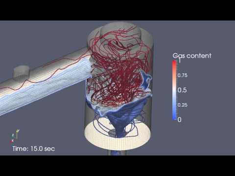 CFD analysis of cyclone separation