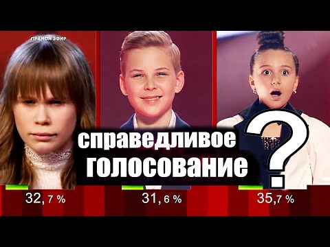 ПОБЕДИТЕЛЬ ГОЛОС.ДЕТИ-7 ОЛЕСЯ КАЗАЧЕНКО? Кто должен победить? Валерия и Манижа - удаленное видео!!!
