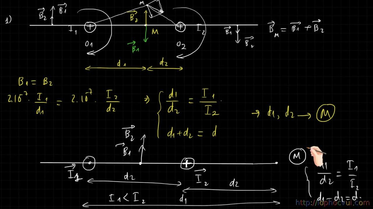 [Vật lí 11]- Bài 30- Ôn tập bài tập về từ trường- Phần 2- Hay và khó