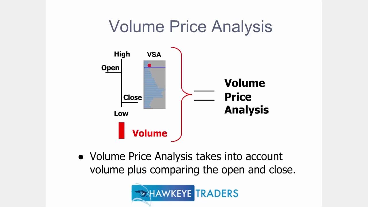Identify Market Direction Using Volume And Price Hawkeye Traders