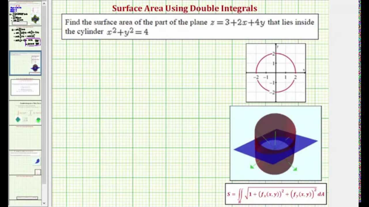Double Integrals  Surface Area Over A Circle Using Polar Coordinates  (basic)