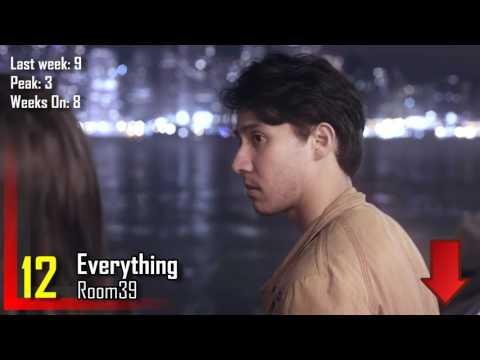 NOW20 Thai-International Music Chart: Week 12 July 2017