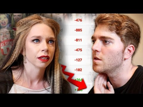 MY YOUTUBE CHANNEL IS DYING? - GRAV3YARDGIRL