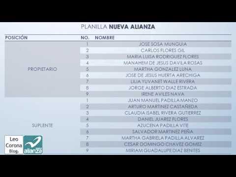 Planillas del proceso electoral en Autlán 2015