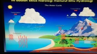 Video Bukti Kebenaran Al Quran Tentang Ilmu Hidrologi, siklus hidrologi, Evaporasi  Evidence of Truth Qura download MP3, 3GP, MP4, WEBM, AVI, FLV November 2018
