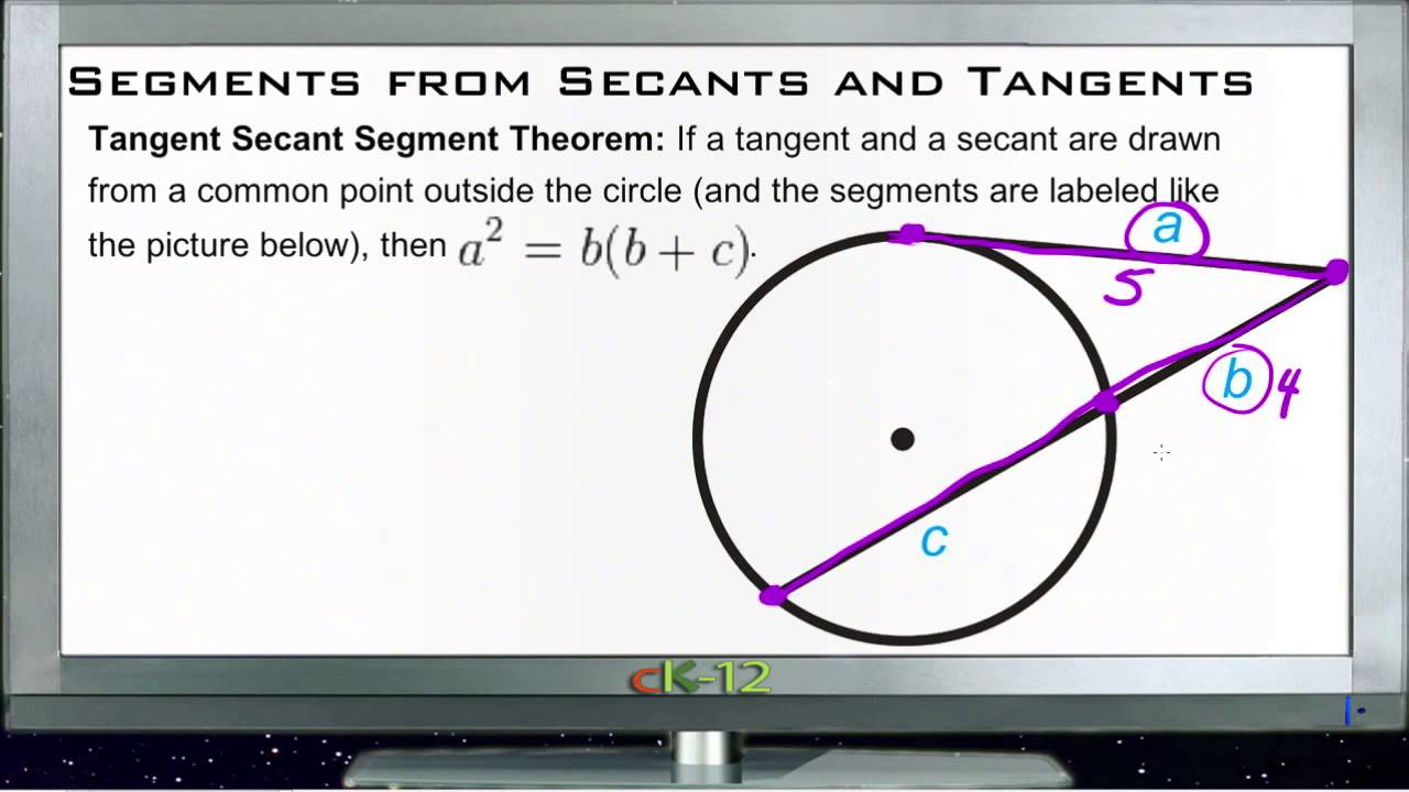 Unit 47 tangent secant chord arcs in a circle lessons tes segments from secants and tangents lesson basic geometry concepts hexwebz Gallery