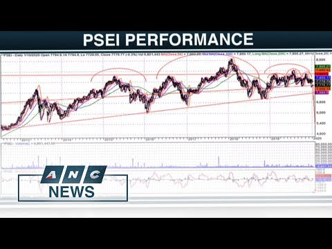 PH shares plummet to lowest in 14 months amid 2019-nCoV scare   Business Nightly