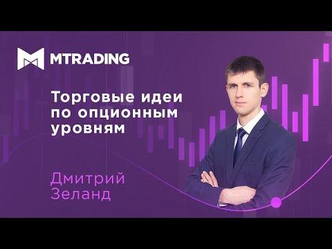 Анализ опционных уровней 08.11.2019 FOREX | CME | STOCK