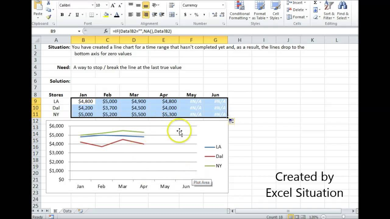 also excel line chart don   blanks youtube rh