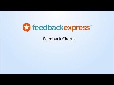 FeedbackExpress - Feedback Charts