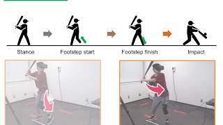 VR training system of step timing for baseball batter using force stimulus