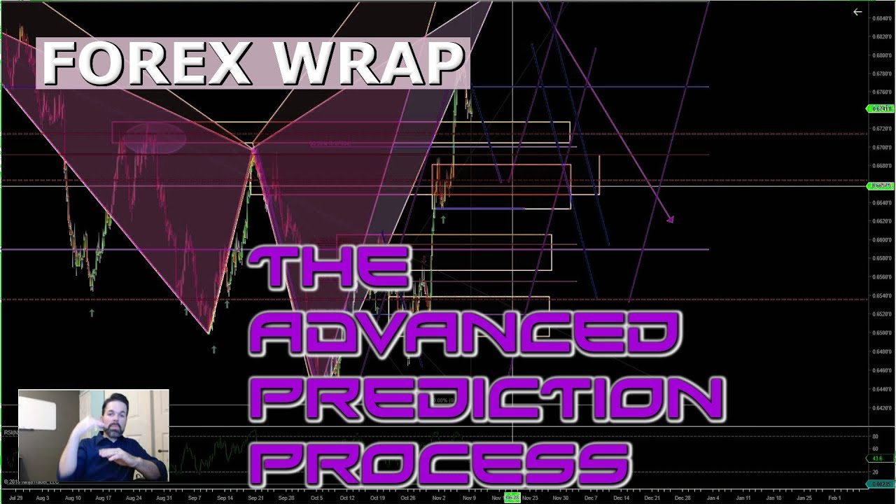 Forex trading process