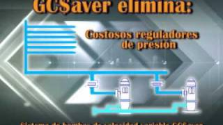 Ahorro de energía con variador (VFD) in...