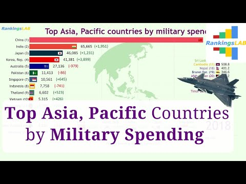 Top Asia, Pacific Countries By Military Spending Per Year (1960-2018) Ranking [4K]
