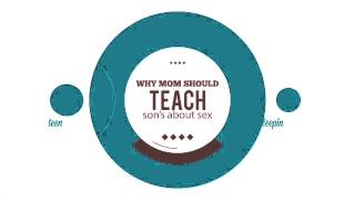 What Mom Should Teach Their Son's About Sex