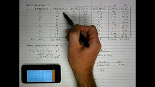 How To... Calculate Pearson's Correlation Coefficient (r) by Hand