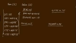 Урок1    Единицы измерения информации avi