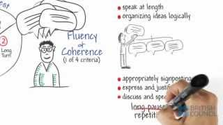 IELTS: Improve English & prepare for IELTS Speaking: Fluency & Coherence
