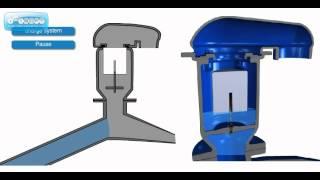 видео Клапан воздушный для канализации: конструкция и виды