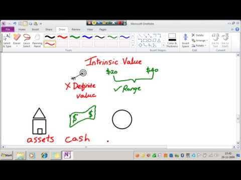 Intrinsic value described by Ben Graham in Security Analysis.FLV