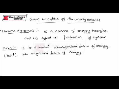 introduction to thermodynamics part 1