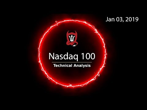 Nasdaq 100 Technical Analysis (NQ) : Now I'm Free… Free Fallin'  [01.03.2018]