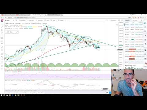 Bitcoin Short Squeeze - Clearly Explained