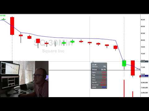 How to trade a revesal in SQ off 30 minute chart