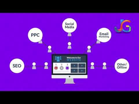 Website Designing Company in Delhi - India