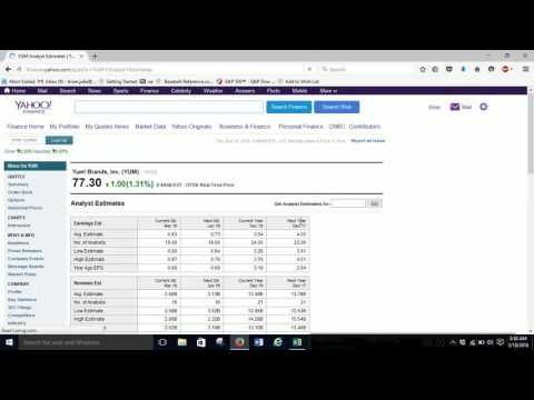 Dividend Discount Model (basic)